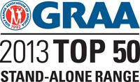 GRAA_2013_Top-50